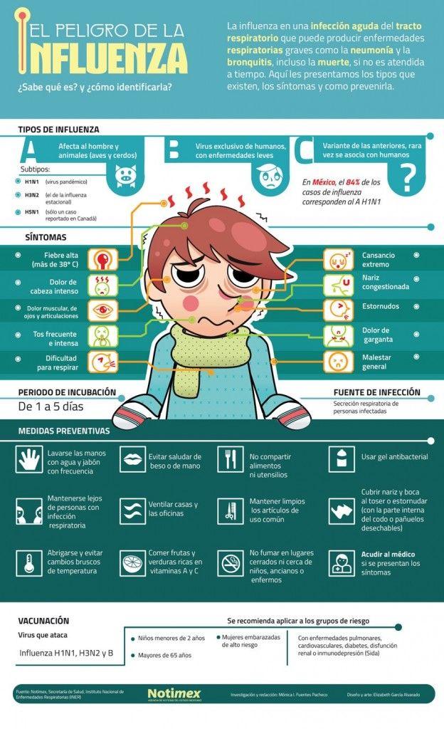 influenza-infografia