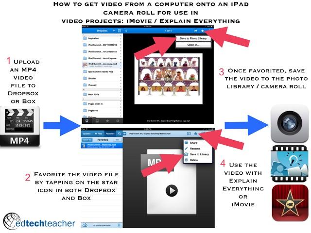 51 best iMovie for iPad Ideas images on Pinterest   Classroom ideas ...
