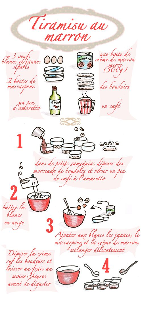 b e a n i p e t: Foodie - Illustrated Classic Cheesecake & Tiramisu