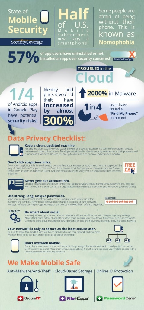 Fresh on IGM > Mobile Security Awareness: January 28th has been named as Data Privacy Date. This spot brings mobile security awareness on the spotlight, by presenting notable facts from the currenst state in the mobile world followed by some essential tips on keeping your device the least vulnerable to security breaches.  > http://infographicsmania.com/mobile-security-awareness/