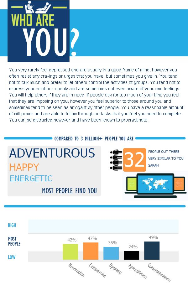 The 25+ best Career quiz ideas on Pinterest Career path quiz - career aptitude test