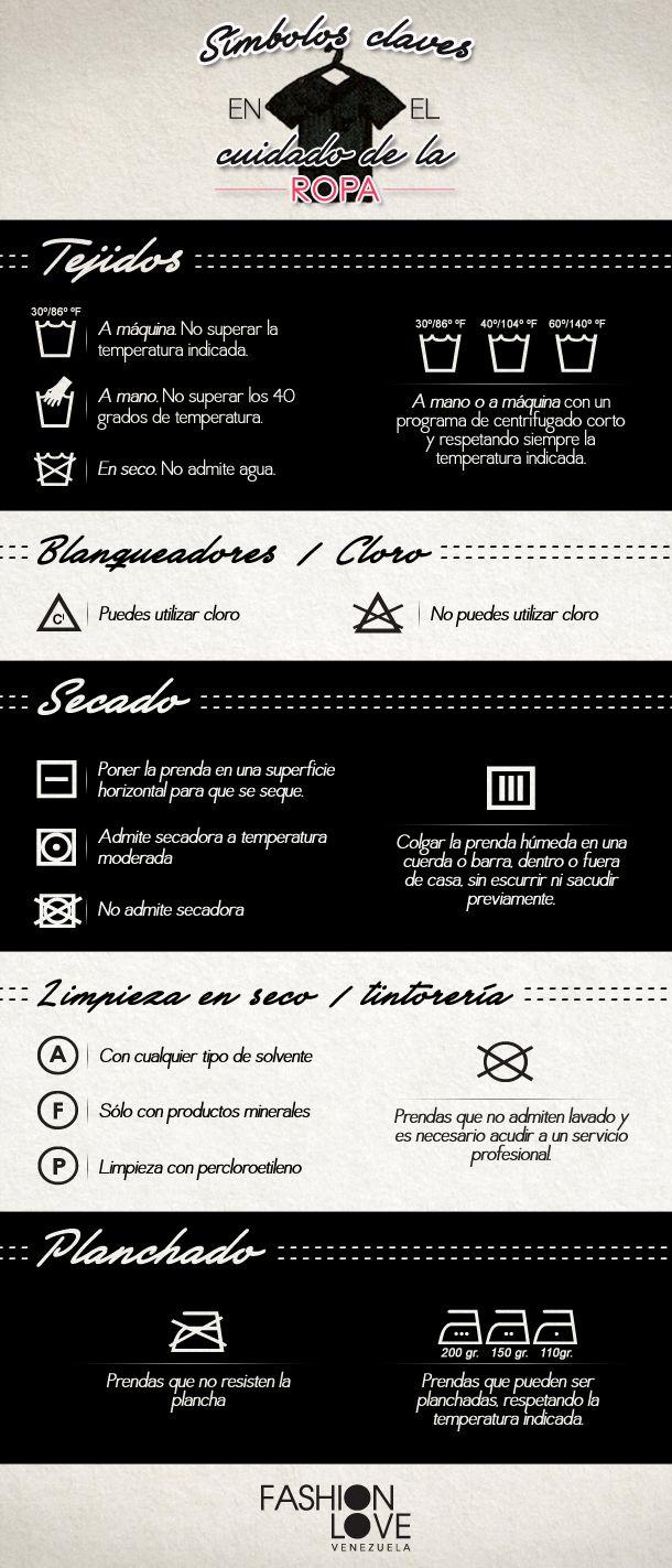 Infografía: Los símbolos de lavado - Fashion Love Venezuela