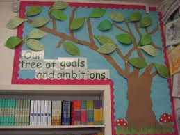 A tree of goals and ambitions - encourage pupils to add their own leaves.