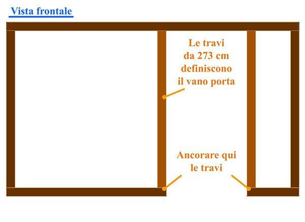Istallazione #assi verticale per definire il vano #porta