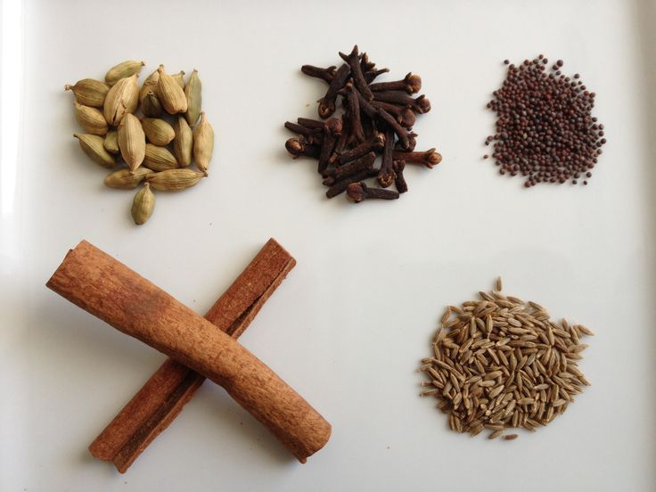 5 basic whole spices in your cupboard you can make a variety of Indian dishes at home. Cumin seeds are at the bottom right, in addition to green cardamom, whole cloves, black mustard seeds, and cinnamon stick.   -  Whole Spices in Indian Cooking