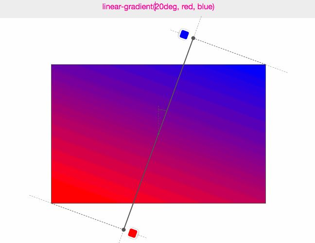 Do you really understand CSS linear-gradients? — Medium.com