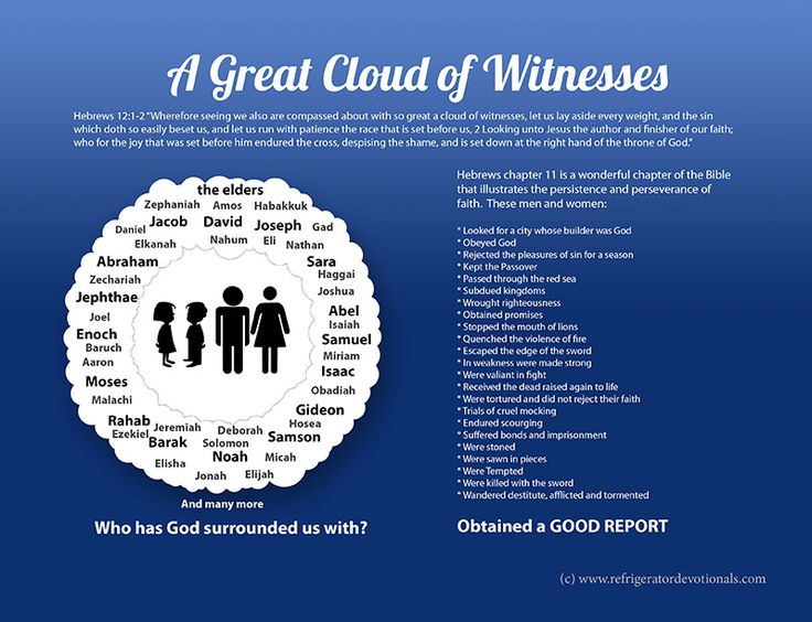 a great cloud of witnesses pdf
