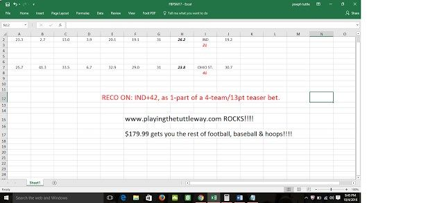 Playing The Tuttle Way: 100% FREE CFB Score Projections!!!!