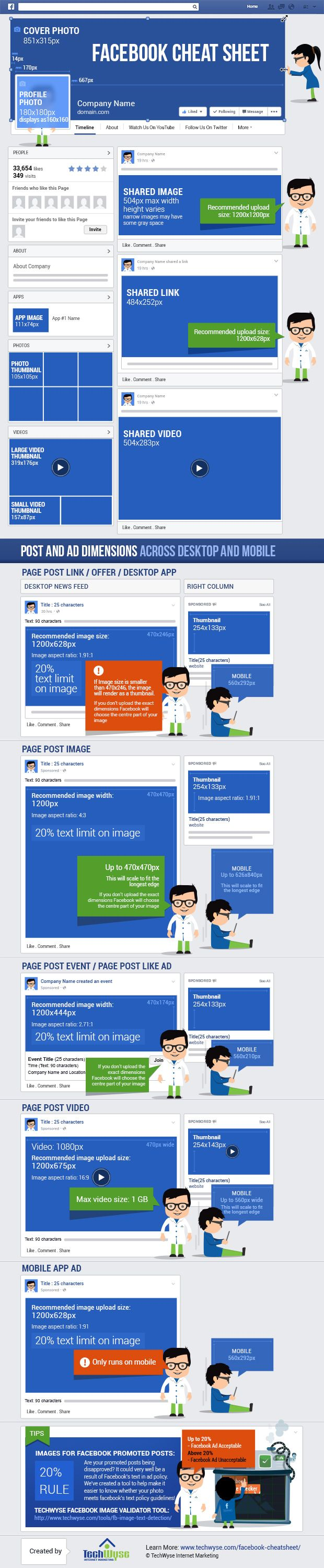 The Ultimate Guide on #Facebook Dimensions (for ALL Page & Feed Images) #Infographic