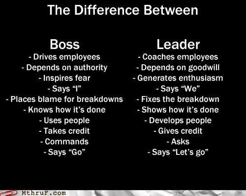 Diferrences between two bosses