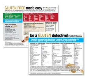 Gluten Free Made Easy & Be a Gluten Detective!  Learn what foods are gluten-free and which foods and ingredients contain gluten, may contain hidden gluten or risk being cross-contaminated with gluten in this handy, two-page guide.  By: balancedbites.com/useful-guides