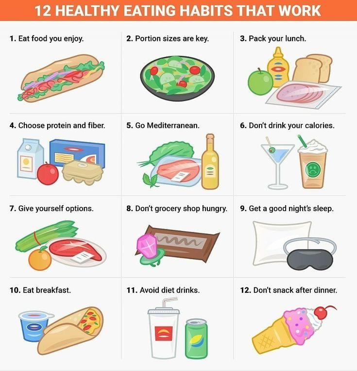 HEALTHY EATING HABITS!!  https://www.instagram.com/p/BfYj-6DDKsg/
