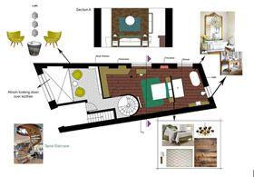 interior design college london