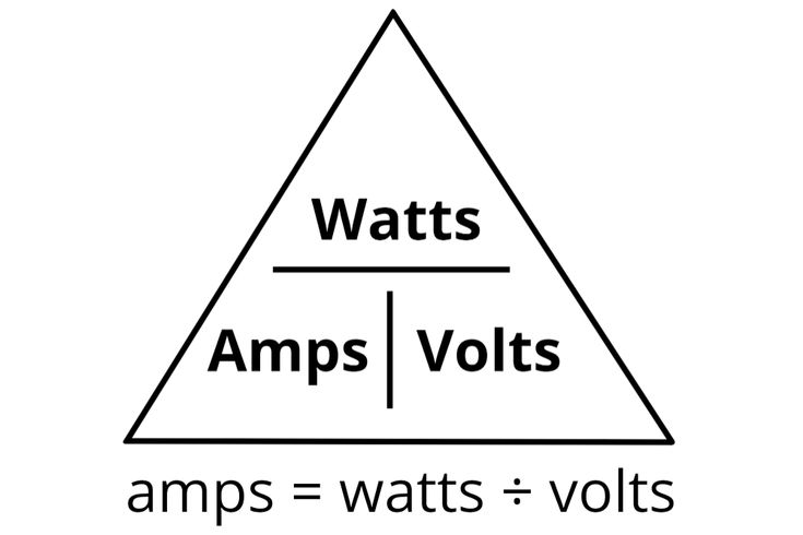 Watts to Amps Electrical Conversion Calculator