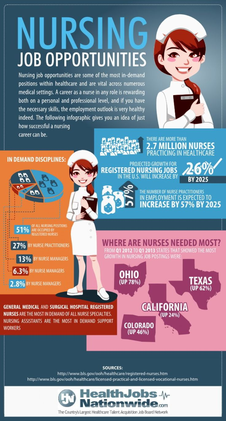 Nursing Career Opportunities Http Www