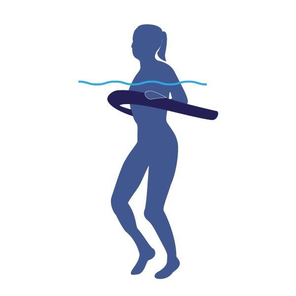 """""""Viens ici!"""" Cet exercice drôlement nommé travaille le haut du dos. Immergez dans l'eau jusqu'aux épaules, tenez à bout de bras une nouille de piscine ou autre poids qui créera une résistance (ou pourquoi pas bébé?!) puis ramenez vos mains vers vous en tirant vos coudes vers l'arrière. - """"Come Here!"""" This funny named exercise works out the upper back muscles."""