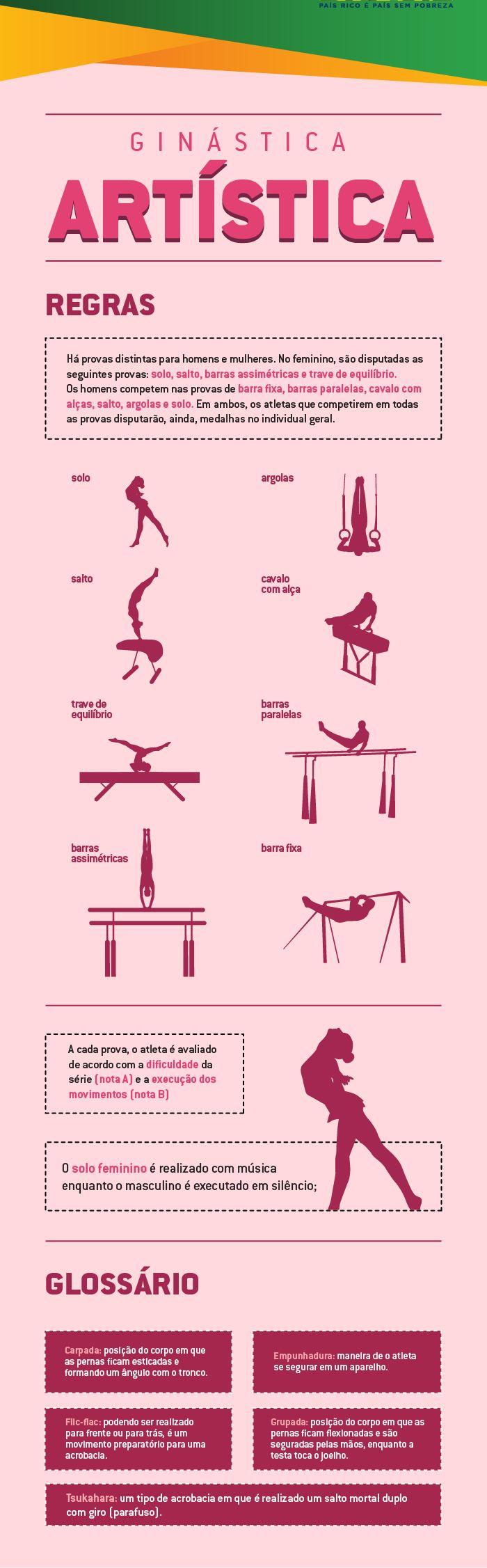 infografico_ginastica_artistica_ok_2-01.png