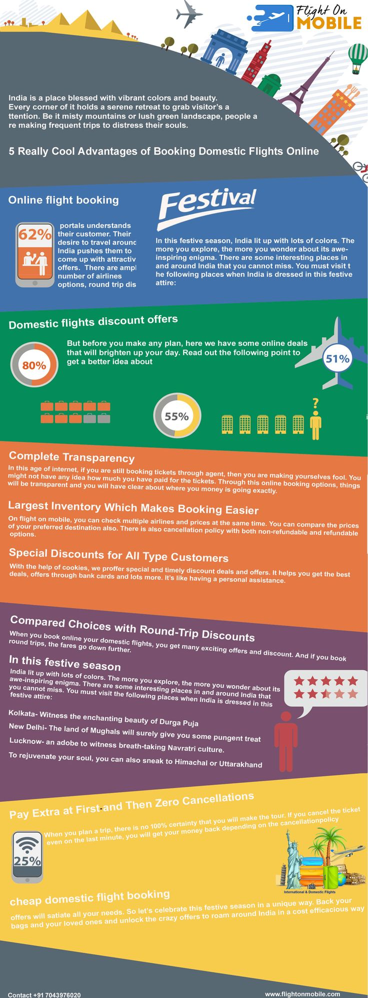 Online_flight_booking_portals understands their customer