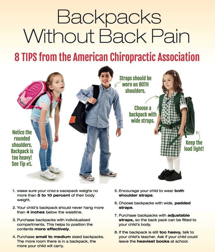 Backpacks Without #BackPain. 😧 8 Tips From The American