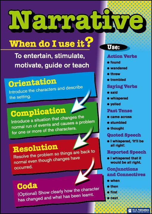 teaching procedural essay