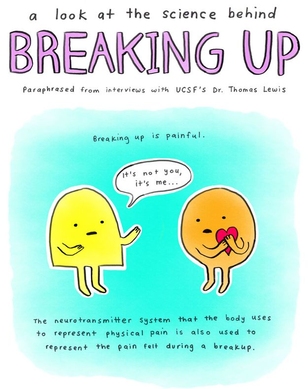 Psychology of breakups