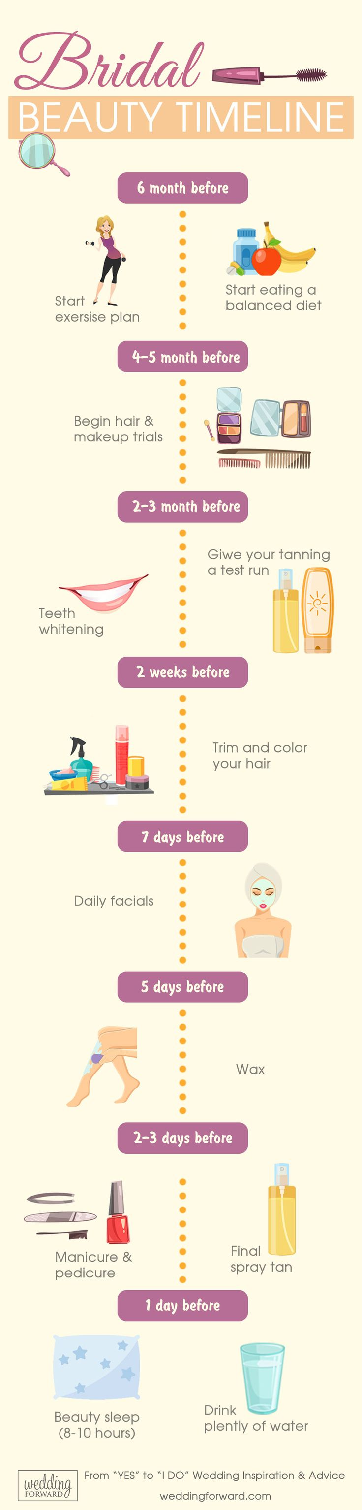 Bridal Beauty Timeline From Engagement To Wedding Day ❤ See more: http://www.weddingforward.com/bridal-beauty-timeline-engagement-wedding-day/ #weddings