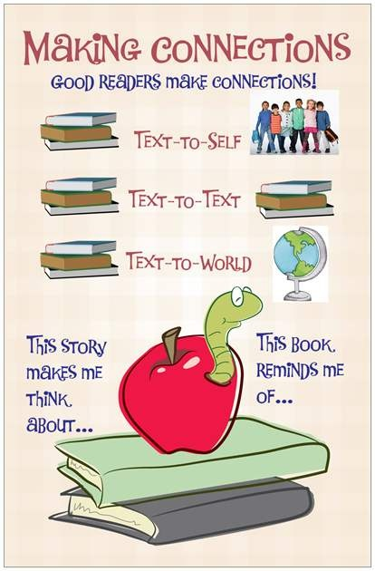 Making Connections Poster by Miss KillionKids Learning, Education Reading, Reading Posters, Languages Art, Making Connections, Classroom Ideas, Connection Posters, Schools Reading, Anchors Charts