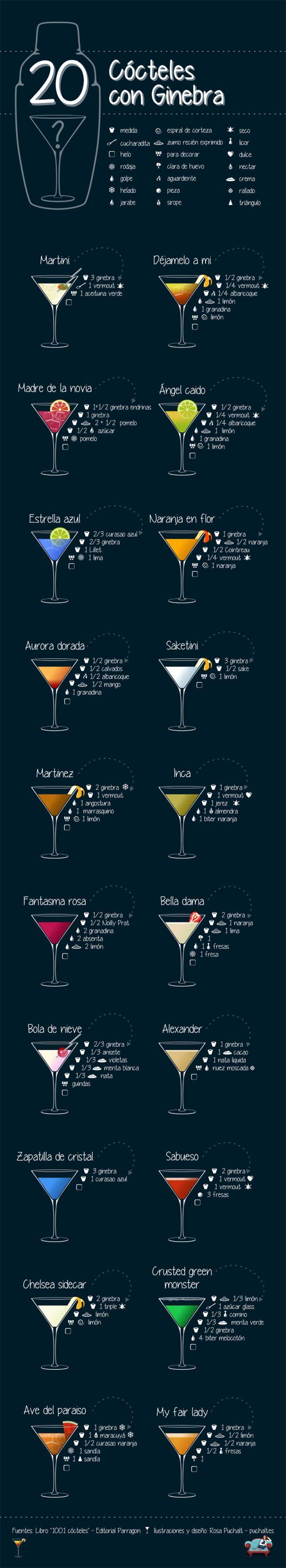 20 cócteles con Ginebra #infografia #infographic | Infografías en castellano