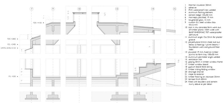 House on a Stream - Architecture BRIO detail section #architecturedrawing #constructiondetail