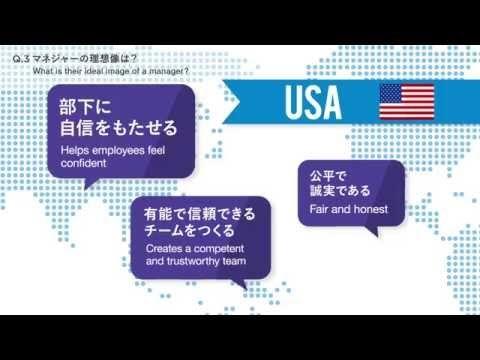 """リクルートワークス研究所「マネジャーのリアル」/Recruit Works Institute""""An International Comparative Study on Manager"""" - YouTube"""