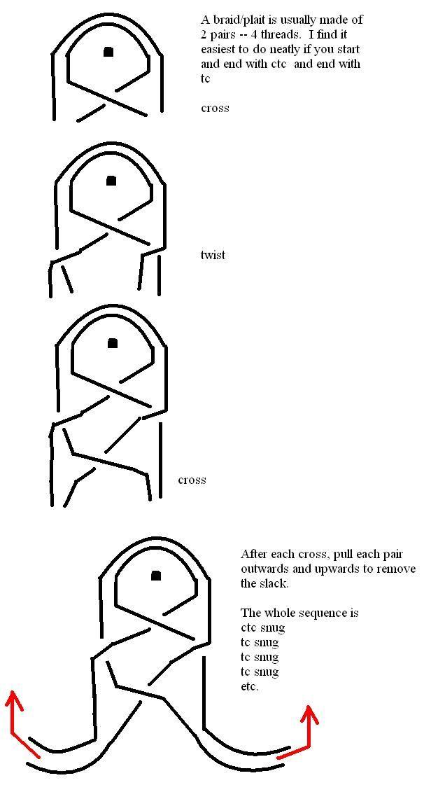 Bobbin Lace Basics