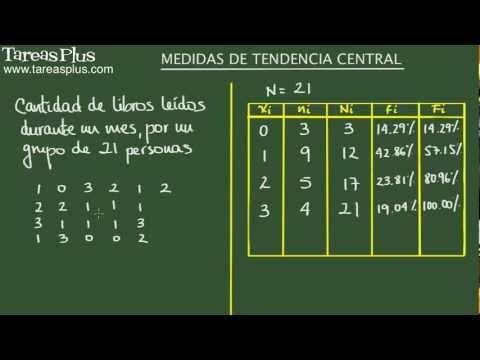 Mesures de centralització: mitjana, mediana i moda
