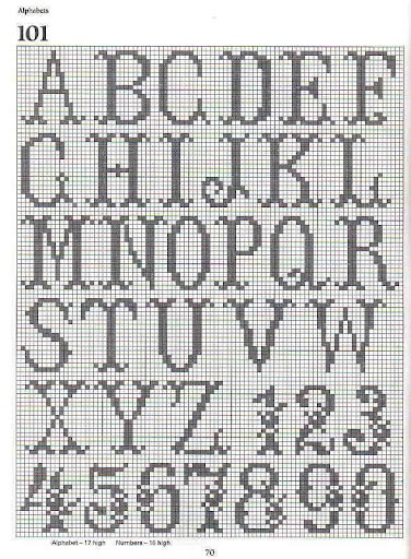 free crochet: write your name by crochet