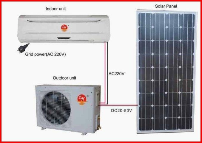 Renewable Energy Examples Affordable Solar Energy In
