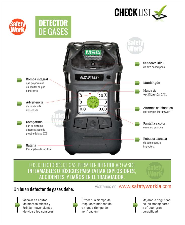 Detector de Gases | Safety work