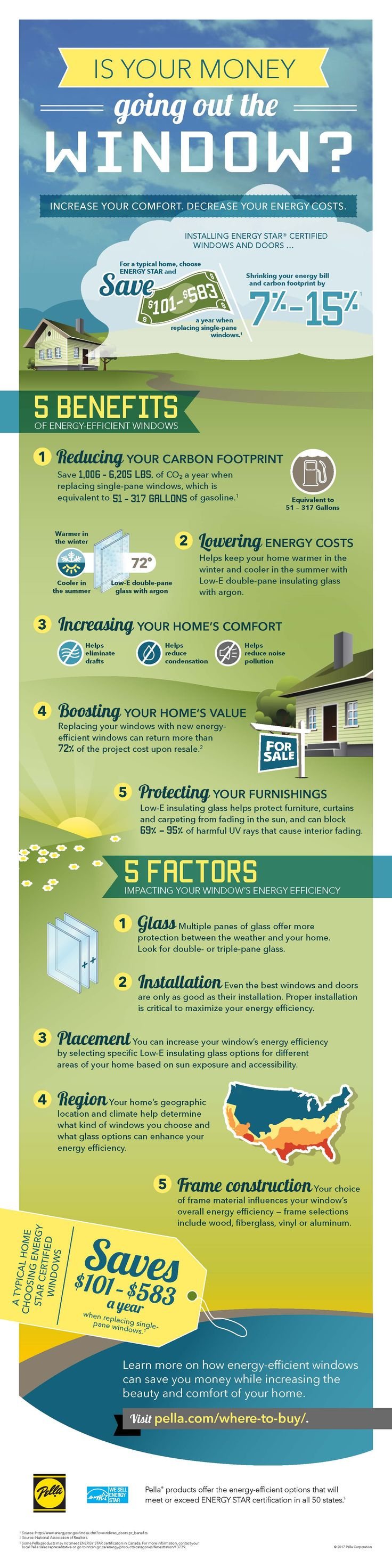 costs to renovate home