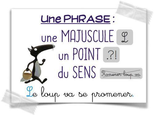 French grammar posters | Affichages grammaire