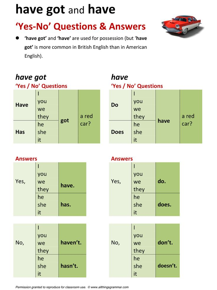 English Grammar 'Have got' and 'Have' (Questions & Answers) www.allthingsgrammar.com/have-possession.html