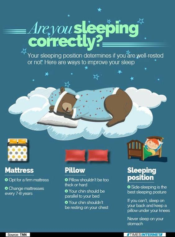 Did You Know There Are Optimal Positions For A Good Night S Sleep Mattress Is The First Step And Can Find It At Shorty Depot