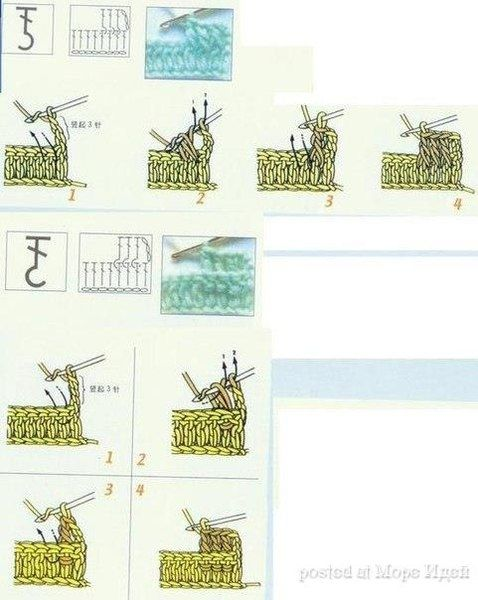 Набор шпаргалок для тех, кто вяжет крючком