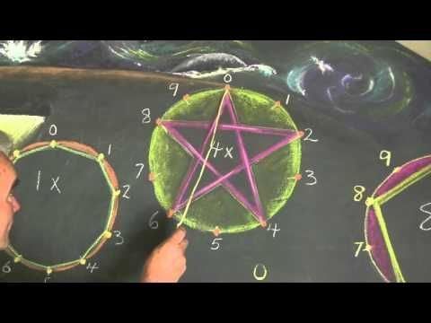 ▶ Waldorf Math Lesson: Circle Multiplication Table - YouTube