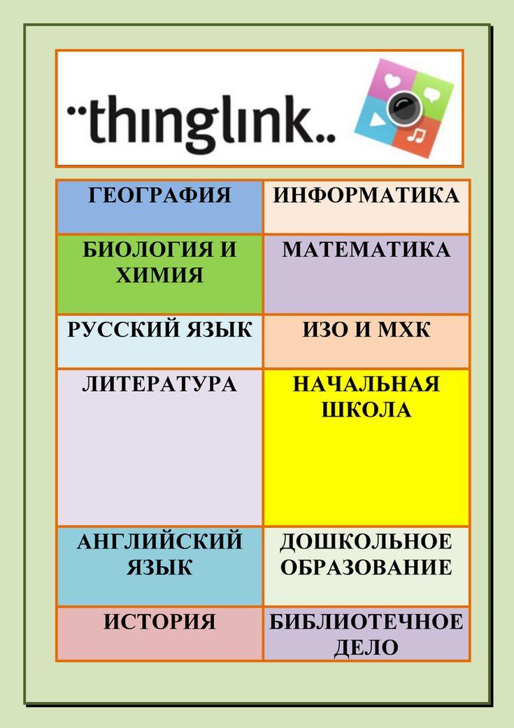 """Мастер-класс """"Создаём интерактивный плакат с помощью сервиса ThingLink"""": Галерея работ МК"""