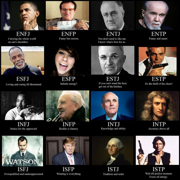 MBTI ... Wish they'd name everyone they've got pictures off. There are a few I don't know. I also wish they'd be consistent as to how the different types are arranged. I'm used to the intuitives being on the right side of the grid and the introverts being at the top.