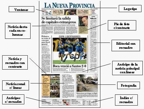 Los textos periodísticos - Didactalia: material educativo