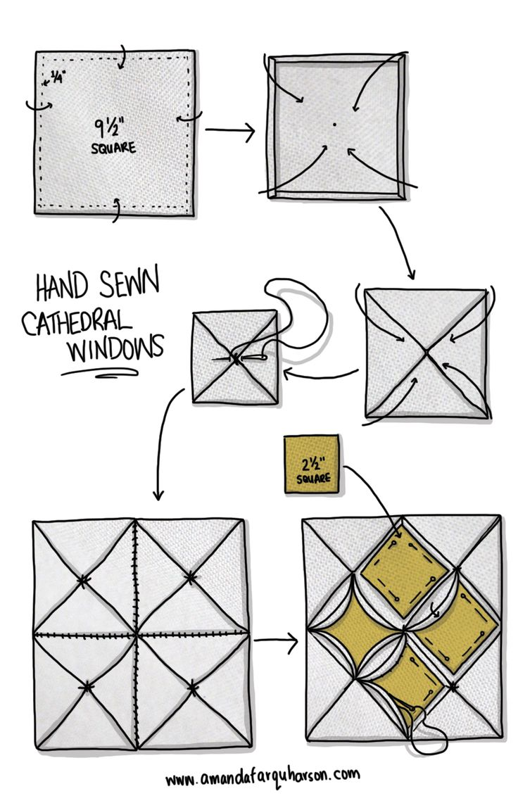 amanda farquharson's cathedral windows tutorial                                                                                                                                                                                 More