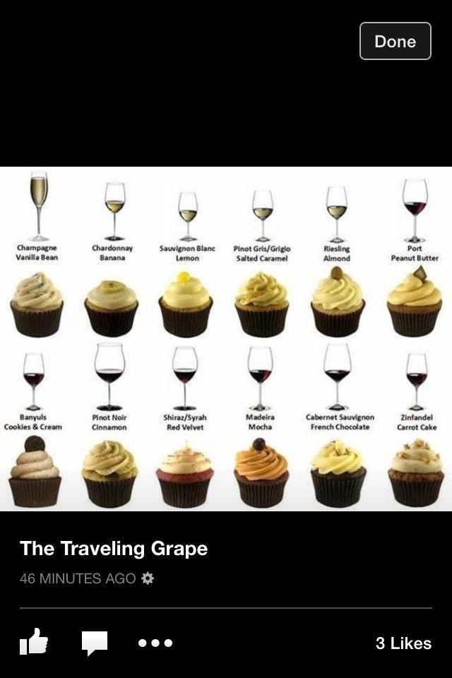 wijn met cupcakes