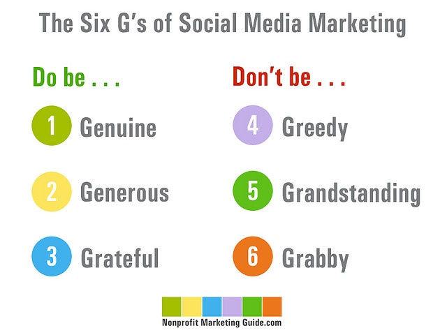 How+To+Do+Social+Media+Marketing