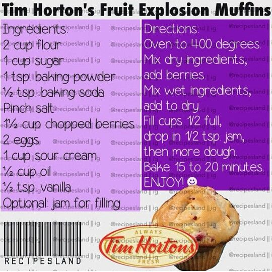 Tim Horton's Fruit Explosions Muffin