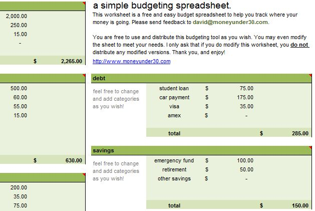 A free Microsoft Excel personal budget spreadsheet.