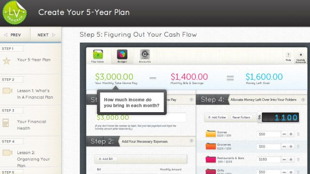 How to Get a Personalized Financial Plan Without Spending a Fortune